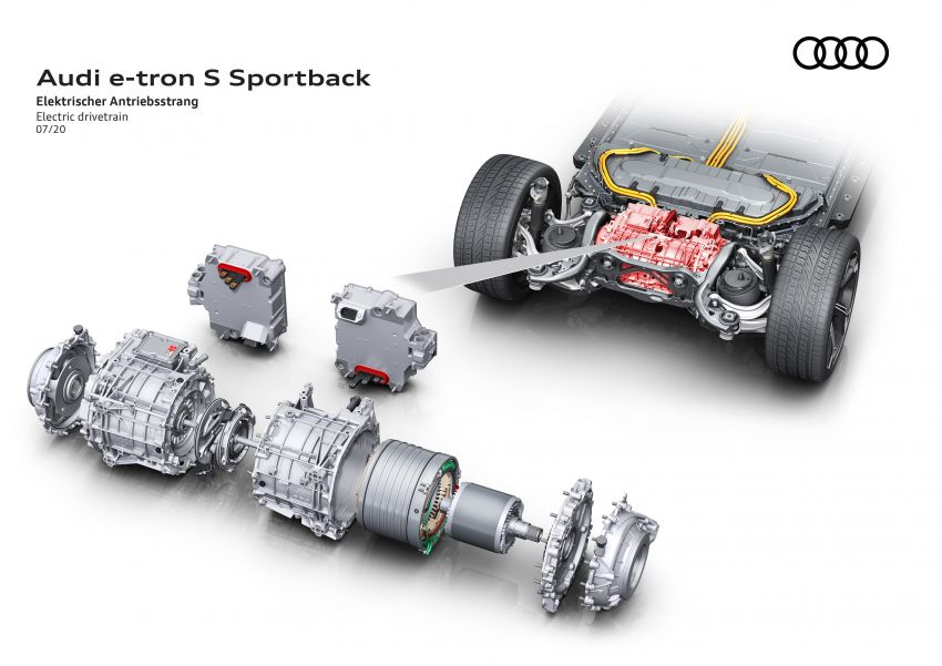 Audi e-tron S and e-tron S Sportback debut with three electric motors – 503 PS, 937 Nm; 0-100 km/h in 4.5s Image #1175748