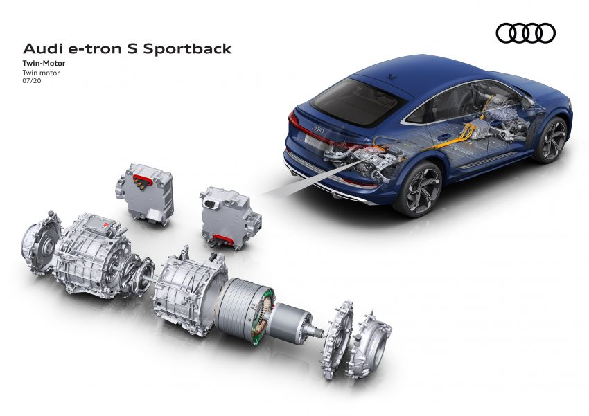 Audi e-tron S and e-tron S Sportback debut with three electric motors – 503 PS, 937 Nm; 0-100 km/h in 4.5s Image #1175749