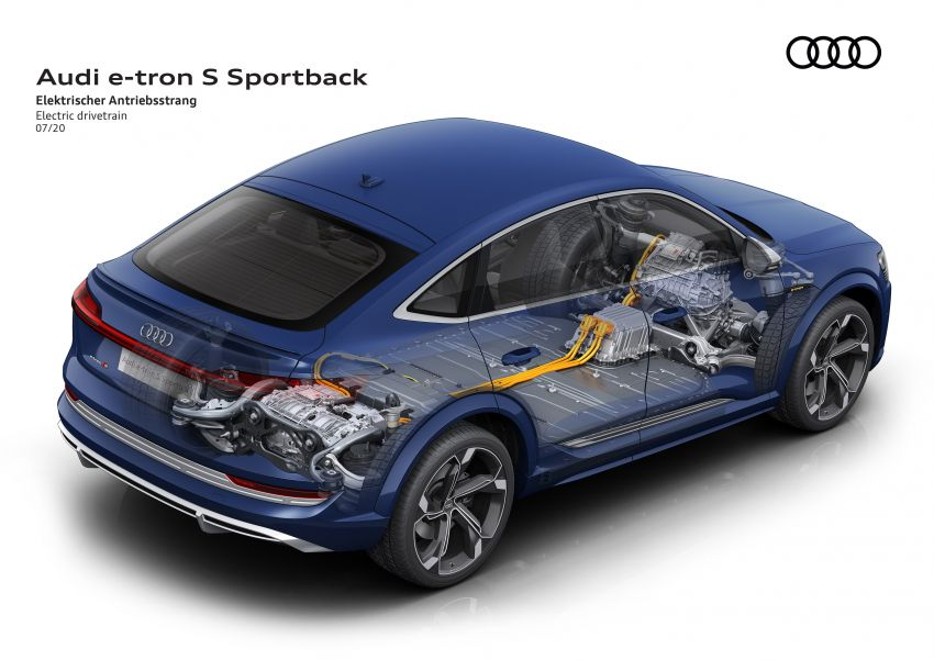 Audi e-tron S and e-tron S Sportback debut with three electric motors – 503 PS, 937 Nm; 0-100 km/h in 4.5s Image #1175750