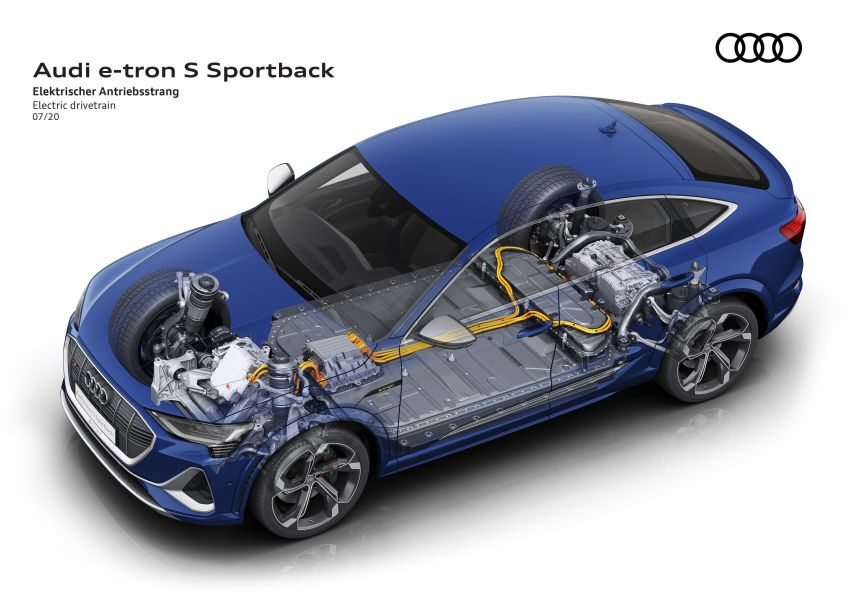 Audi e-tron S and e-tron S Sportback debut with three electric motors – 503 PS, 937 Nm; 0-100 km/h in 4.5s Image #1175751