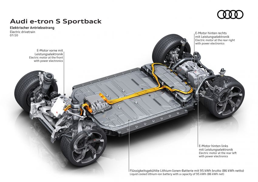 Audi e-tron S and e-tron S Sportback debut with three electric motors – 503 PS, 937 Nm; 0-100 km/h in 4.5s Image #1175752