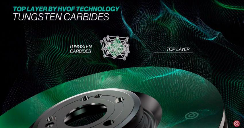 Brembo Greentive – reduced dust emission brake disc Image #1177990