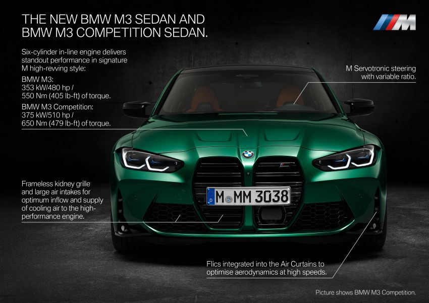 2020 BMW M3 and M4 revealed – G80 and G82 get massive grille, up to 510 PS, optional manual and AWD Image #1181018