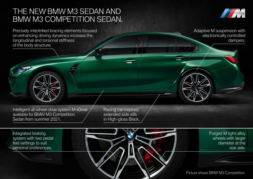 2020 BMW M3 and M4 revealed – G80 and G82 get massive grille, up to 510 PS, optional manual and AWD Image #1181022