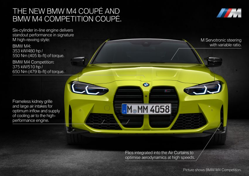 2020 BMW M3 and M4 revealed – G80 and G82 get massive grille, up to 510 PS, optional manual and AWD Image #1181023