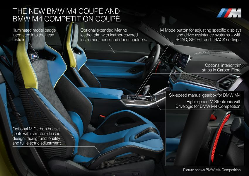 2020 BMW M3 and M4 revealed – G80 and G82 get massive grille, up to 510 PS, optional manual and AWD Image #1181028