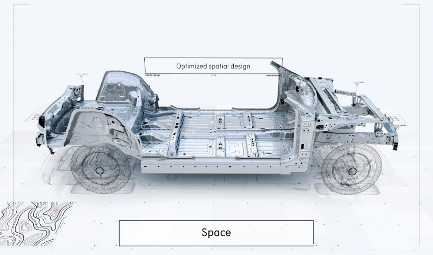Geely SEA EV architecture detailed – 5 versions to cover all sizes, including sports cars and pick-ups Image #1182204