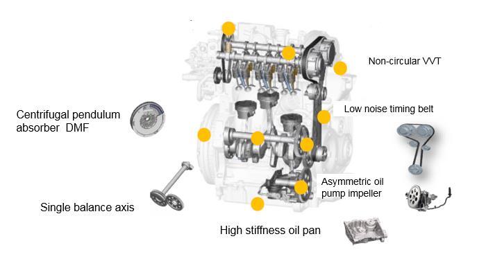 Proton X50 – Volvo dan Geely jelaskan mengapa mereka hasilkan enjin lebih kecil dengan 3-silinder Image #1182337