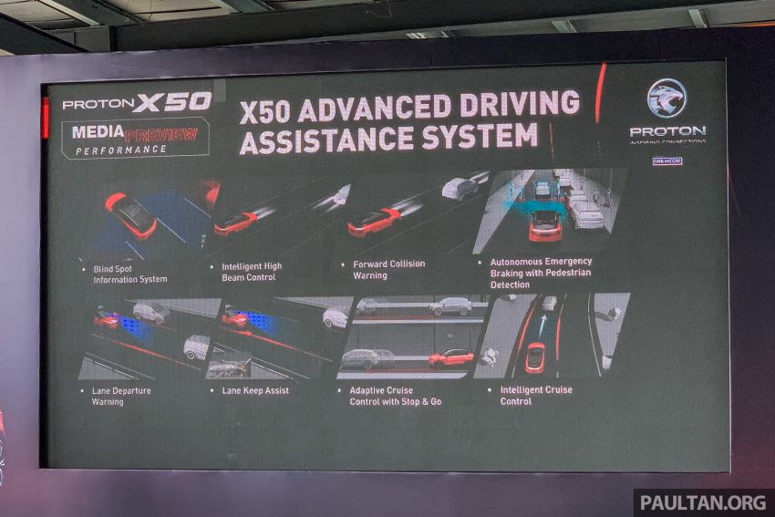 Proton X50 Flagship – ADAS features get detailed Image #1185611