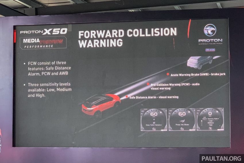 Proton X50 Flagship – ADAS features get detailed Image #1185607