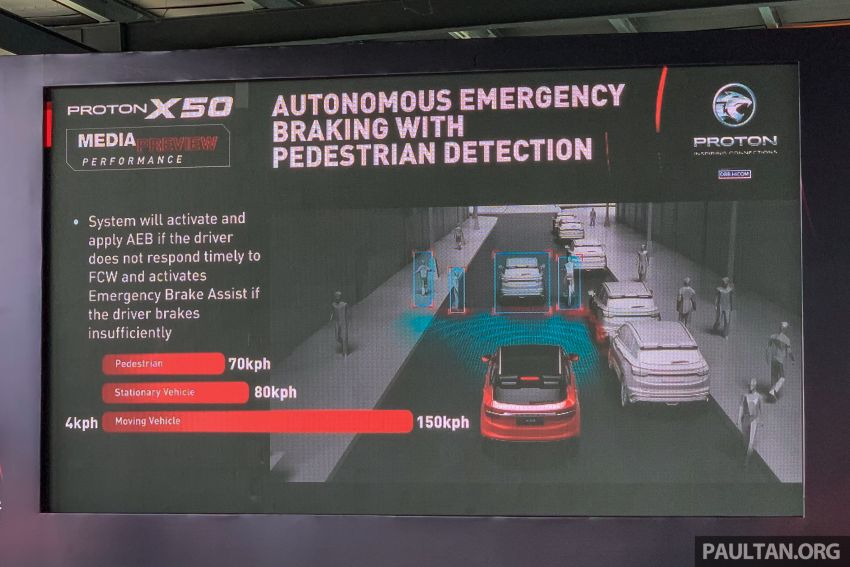 Proton X50 Flagship – ADAS features get detailed Image #1185608