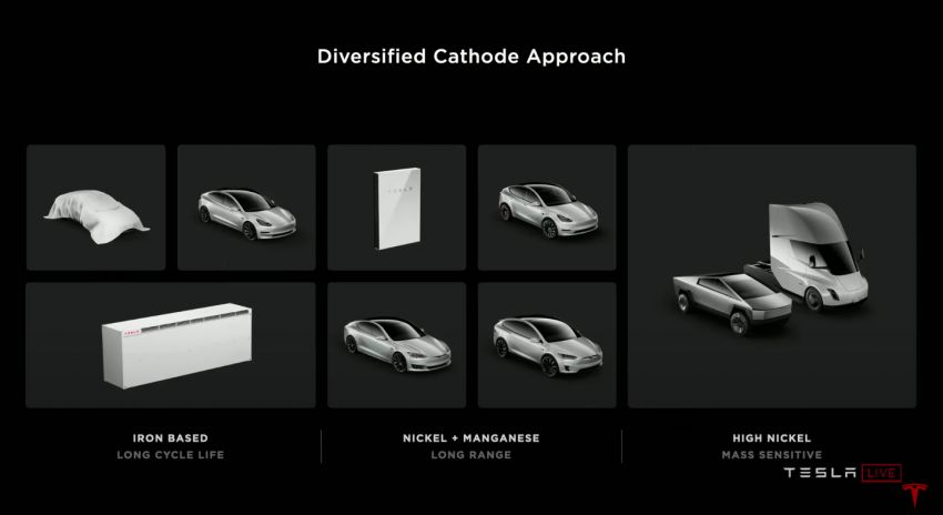 Tesla introduces tabless battery cell design – gains of 5x energy, 6x power for 16% improvement in EV range Image #1182876