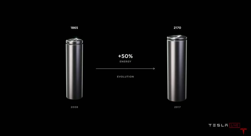 Tesla introduces tabless battery cell design – gains of 5x energy, 6x power for 16% improvement in EV range Image #1182758