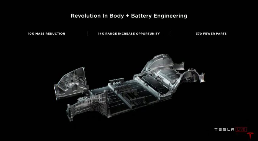 Tesla introduces tabless battery cell design – gains of 5x energy, 6x power for 16% improvement in EV range Image #1182911