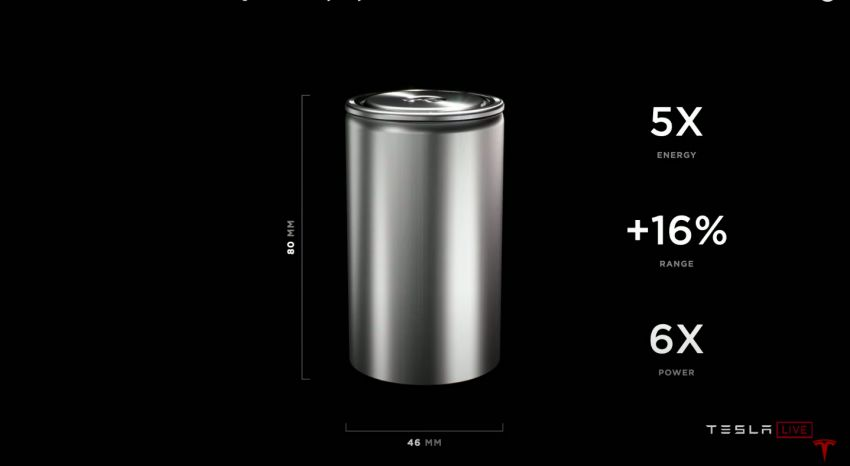 Tesla introduces tabless battery cell design – gains of 5x energy, 6x power for 16% improvement in EV range Image #1182759