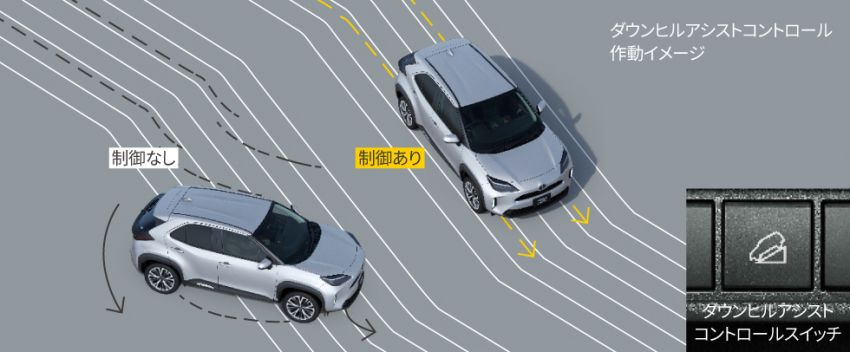 Toyota Yaris Cross launched in Japan – 1.5L petrol and hybrid, 2WD and AWD, up to 30.8 km/l, RM71k-RM110k Image #1169174
