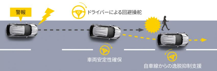 Toyota Yaris Cross launched in Japan – 1.5L petrol and hybrid, 2WD and AWD, up to 30.8 km/l, RM71k-RM110k Image #1169185