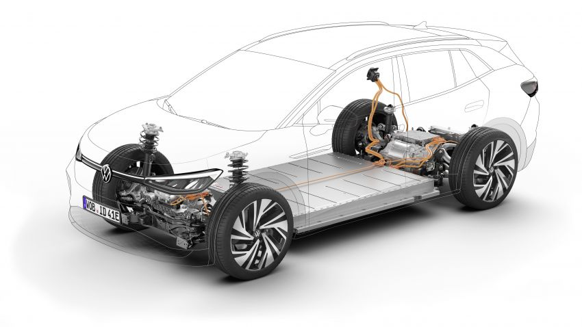 Volkswagen ID.4 electric SUV debuts – 77 kWh battery, 520 km range; from RM135,412 in US after tax credit Image #1182072