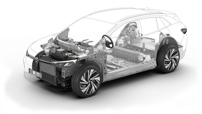 Volkswagen ID.4 electric SUV debuts – 77 kWh battery, 520 km range; from RM135,412 in US after tax credit Image #1182027