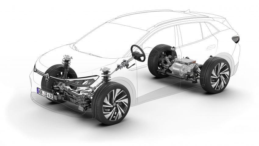 Volkswagen ID.4 electric SUV debuts – 77 kWh battery, 520 km range; from RM135,412 in US after tax credit Image #1182028