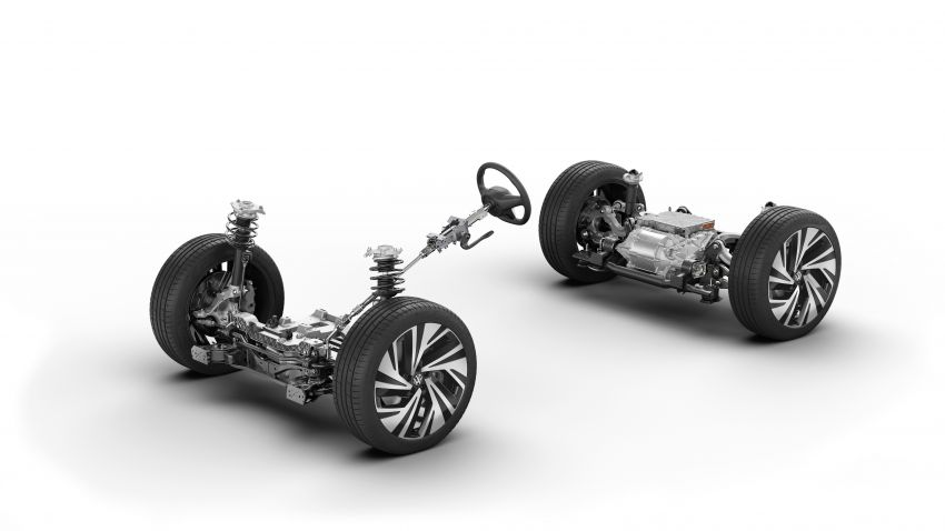 Volkswagen ID.4 electric SUV debuts – 77 kWh battery, 520 km range; from RM135,412 in US after tax credit Image #1181992