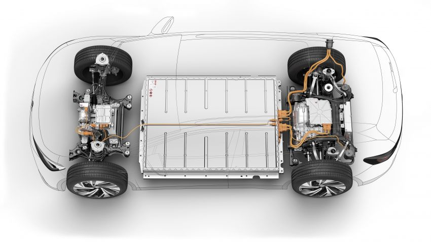Volkswagen ID.4 electric SUV debuts – 77 kWh battery, 520 km range; from RM135,412 in US after tax credit Image #1182067