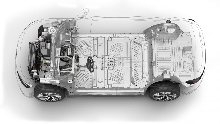 Volkswagen ID.4 electric SUV debuts – 77 kWh battery, 520 km range; from RM135,412 in US after tax credit Image #1182014