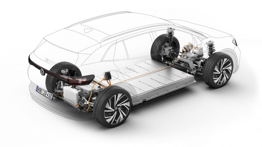 Volkswagen ID.4 electric SUV debuts – 77 kWh battery, 520 km range; from RM135,412 in US after tax credit Image #1182074