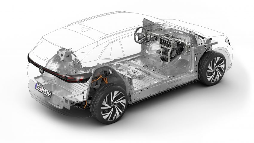 Volkswagen ID.4 electric SUV debuts – 77 kWh battery, 520 km range; from RM135,412 in US after tax credit Image #1182010
