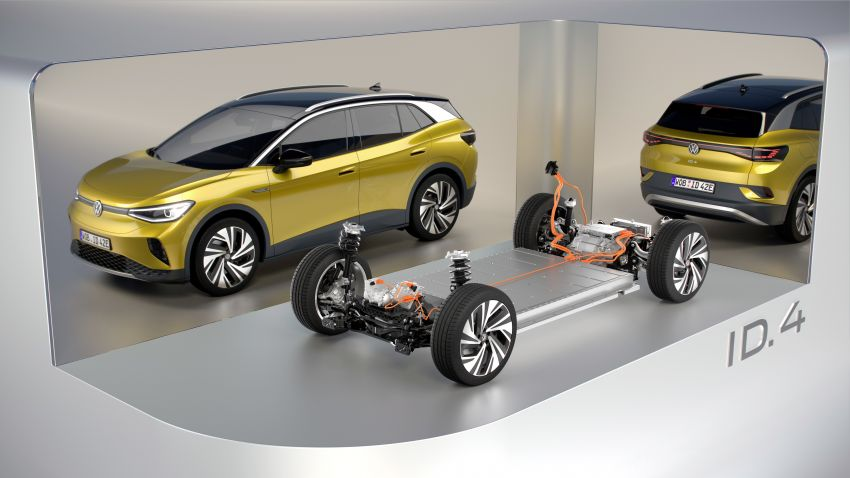 Volkswagen ID.4 electric SUV debuts – 77 kWh battery, 520 km range; from RM135,412 in US after tax credit Image #1182054