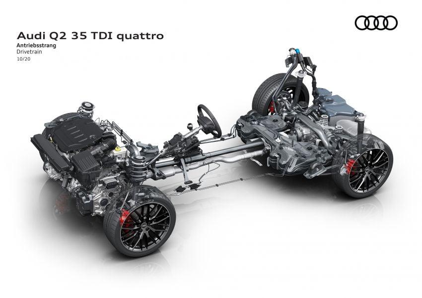 MEGA GALLERY: 2021 Audi Q2 facelift in greater detail Image #1197680
