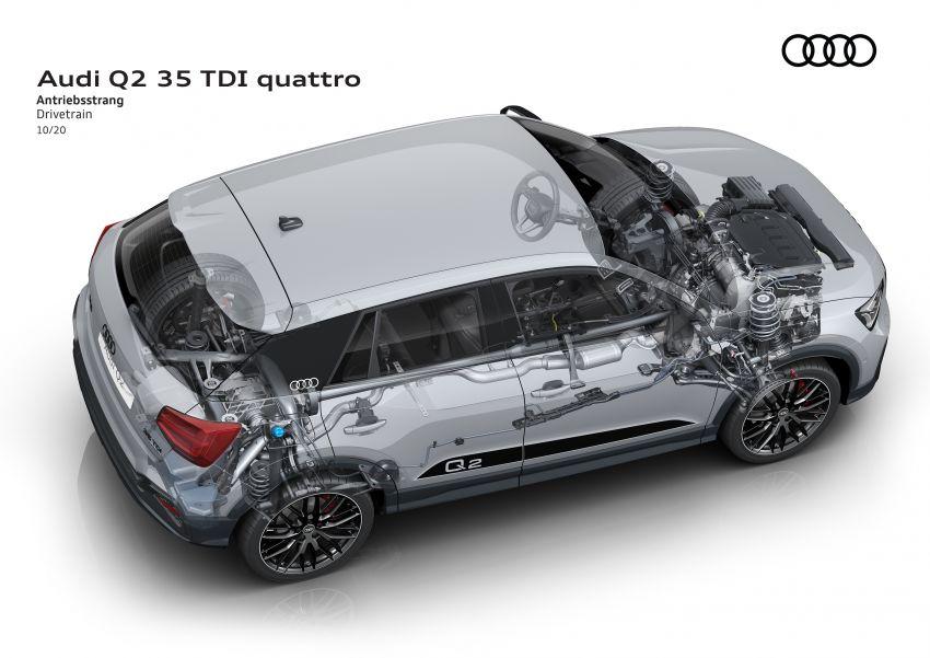 MEGA GALLERY: 2021 Audi Q2 facelift in greater detail Image #1197683