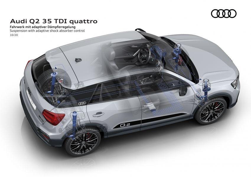 MEGA GALLERY: 2021 Audi Q2 facelift in greater detail Image #1197684