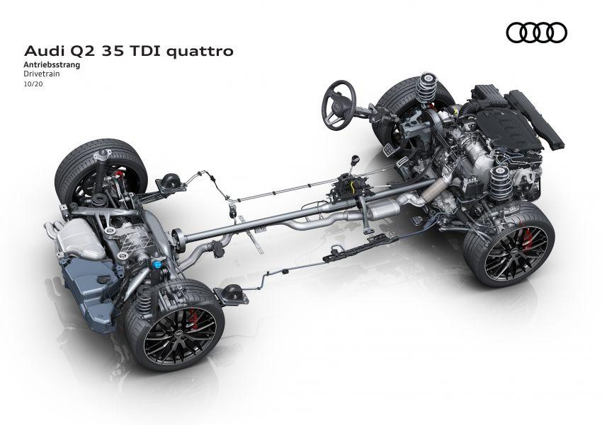 MEGA GALLERY: 2021 Audi Q2 facelift in greater detail Image #1197685