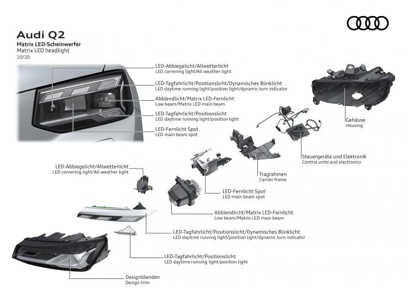 MEGA GALLERY: 2021 Audi Q2 facelift in greater detail Image #1197669