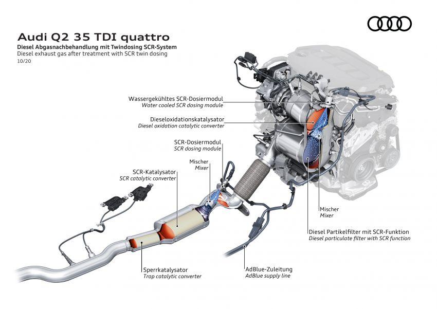 MEGA GALLERY: 2021 Audi Q2 facelift in greater detail Image #1197673