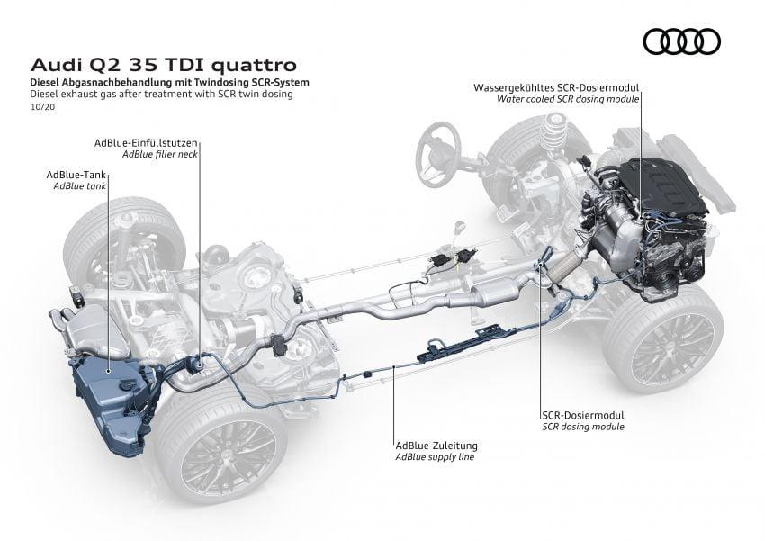 MEGA GALLERY: 2021 Audi Q2 facelift in greater detail Image #1197674