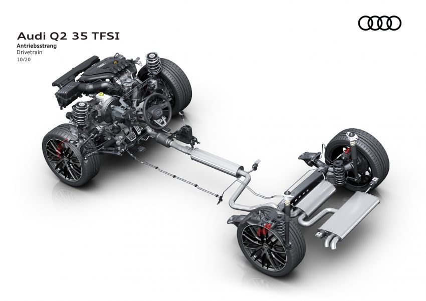 MEGA GALLERY: 2021 Audi Q2 facelift in greater detail Image #1197675