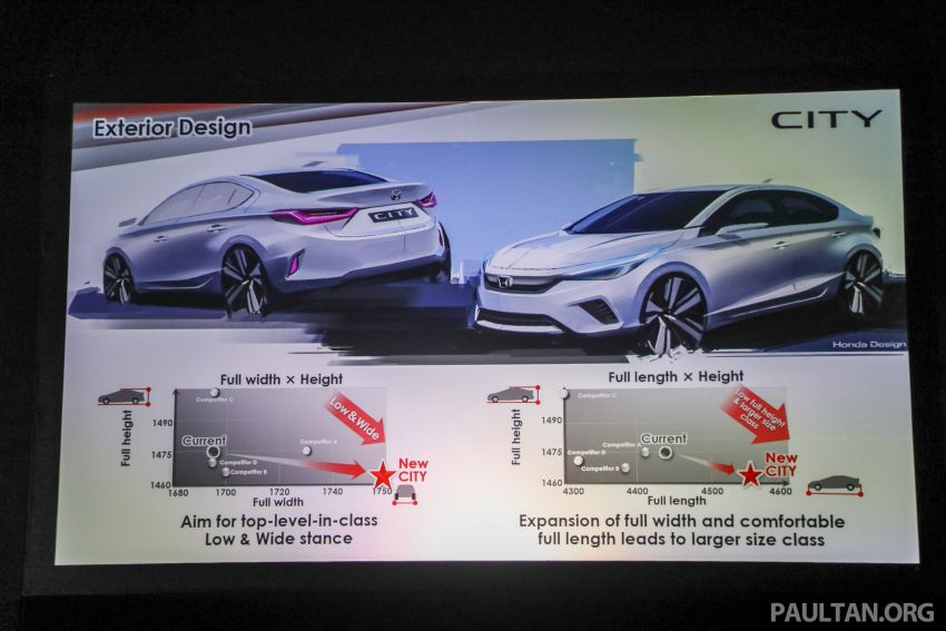 2020 Honda City – 5th-gen launched in Malaysia; 1.5L S, E and V; RS e:HEV Hybrid world debut, from RM74k Image #1192288