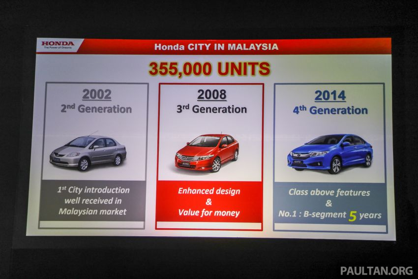 2020 Honda City – 5th-gen launched in Malaysia; 1.5L S, E and V; RS e:HEV Hybrid world debut, from RM74k Image #1192339