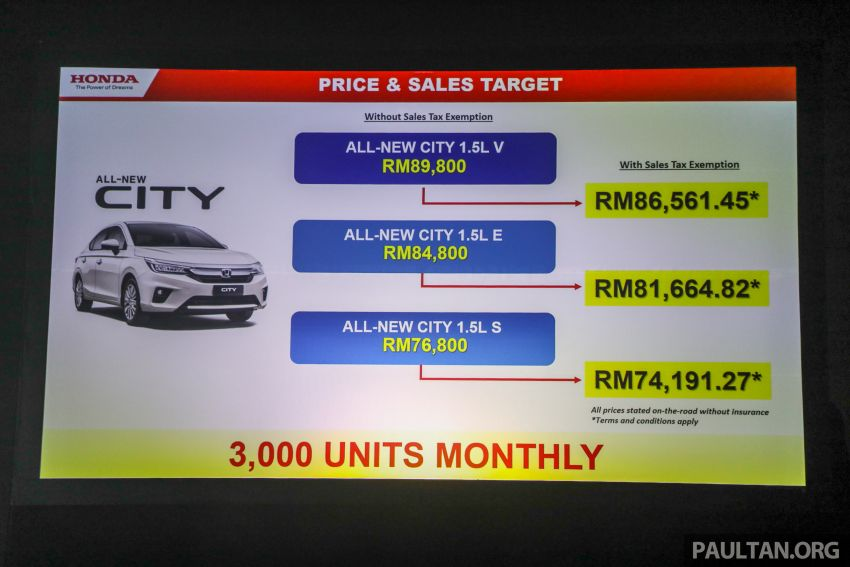 2020 Honda City – 5,000 bookings received so far, Honda Malaysia targeting monthly sales of 3,000 units Image #1192460