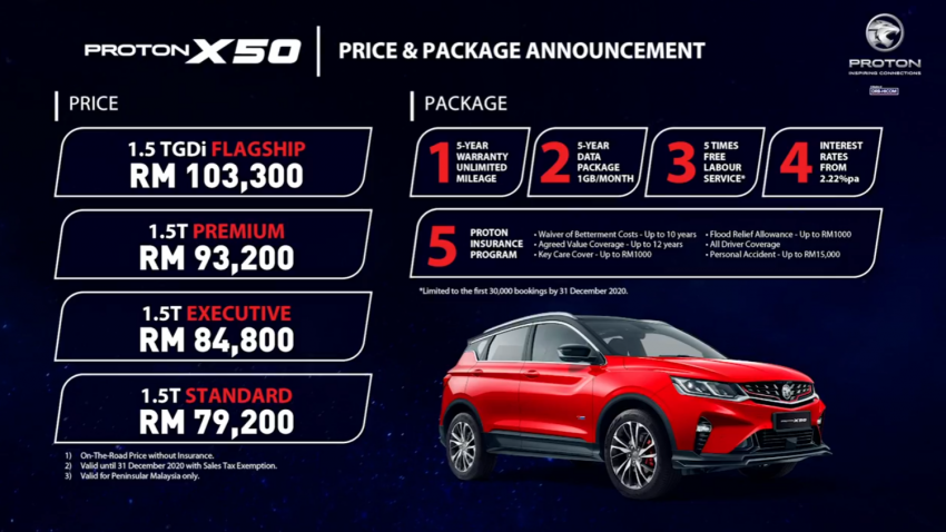 Proton X50 SUV launched – RM79,200 to RM103,300 Image #1200373