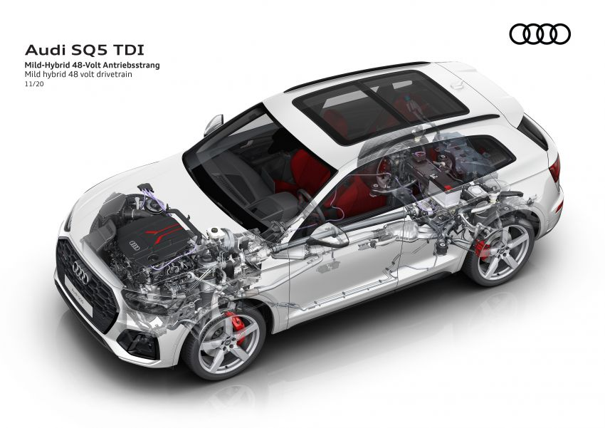 2021 Audi SQ5 TDI facelift revealed – upgraded engine Image #1209603