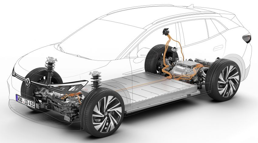 2021 Volkswagen ID.4 – electric SUV chassis detailed Image #1215898