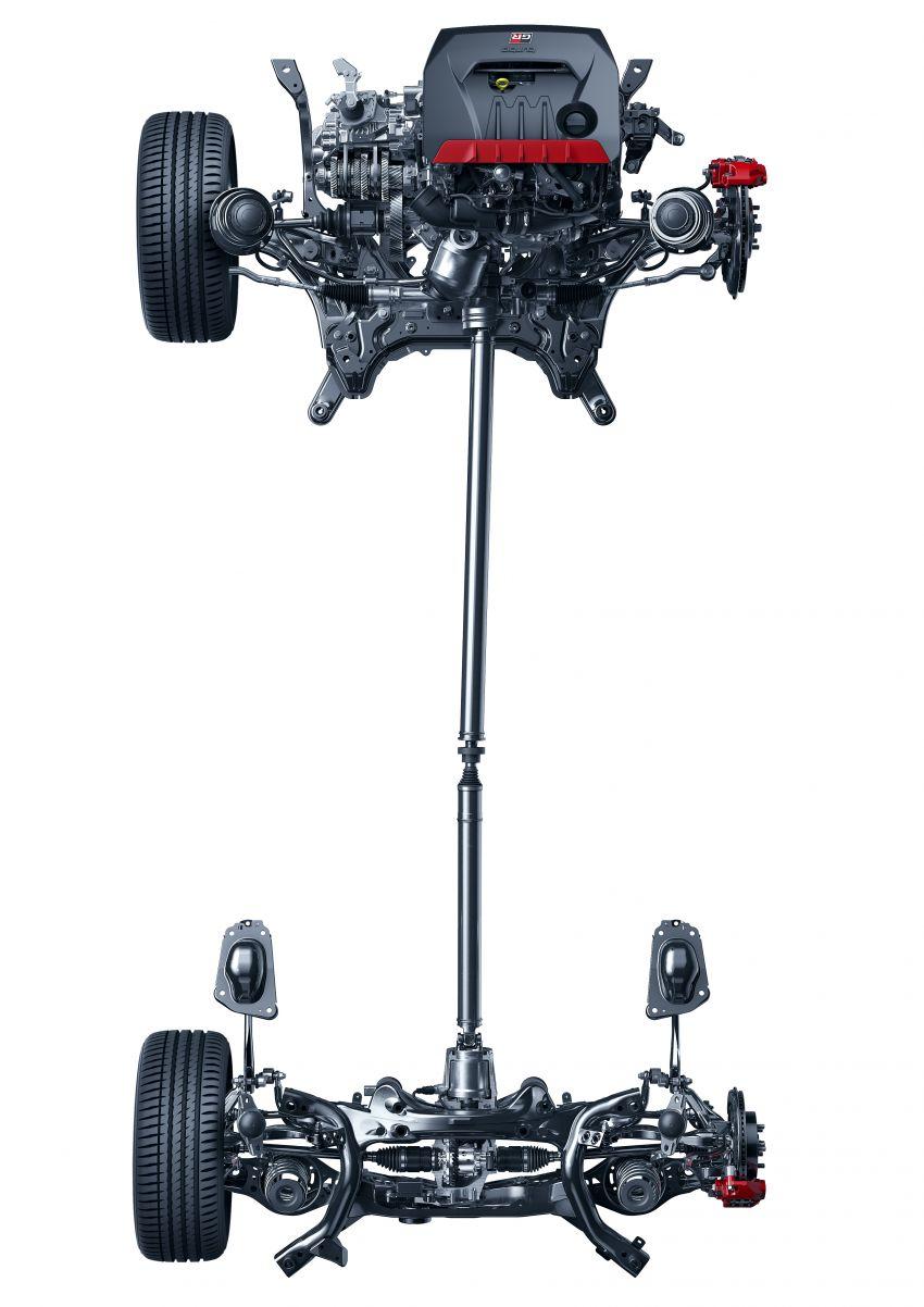 Toyota GR Yaris coming to <em>GT Sport</em> on November 13 Image #1206655
