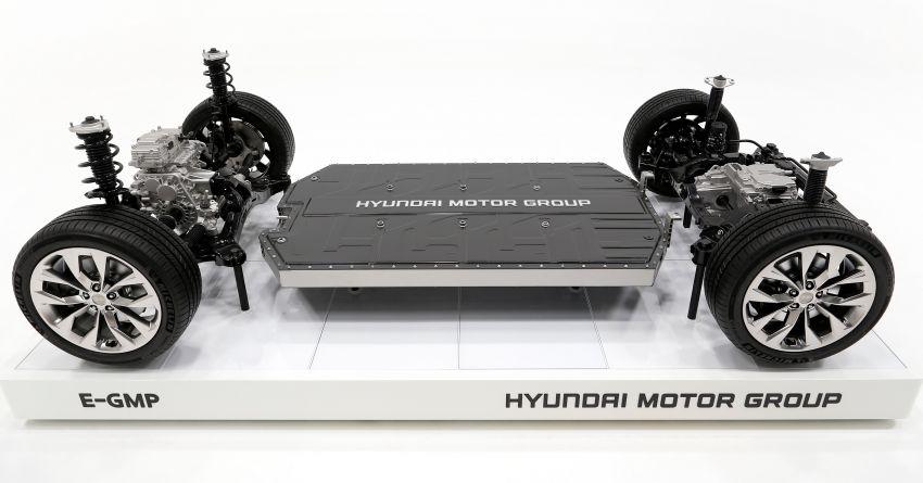 Hyundai reveals new E-GMP electric vehicle platform Image #1219320