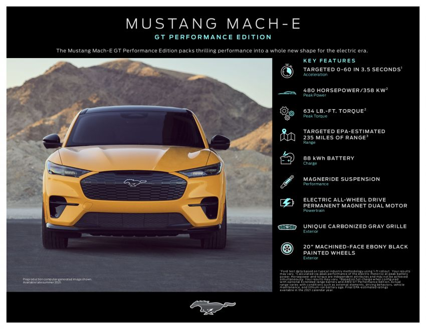 Ford Mustang Mach-E GT Performance Edition – 480 hp/860 Nm, 376 km range,  0-96 km/h in 3.5 seconds Image #1219282