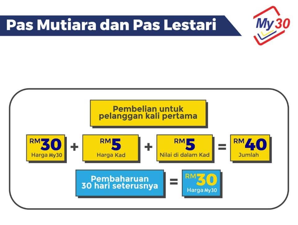 My30 Pass Penang Kuantan 2 Paul Tan S Automotive News