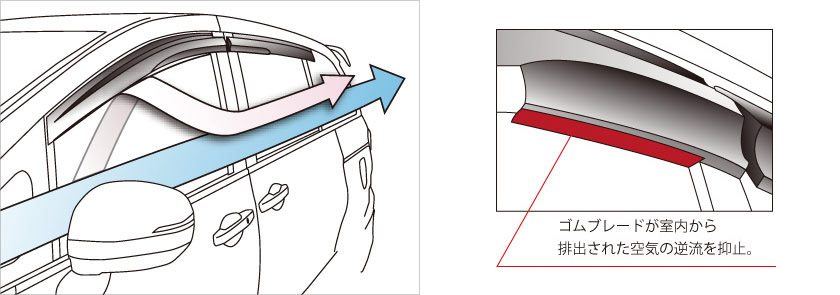 Honda Odyssey facelift gets Mugen parts in Japan Image #1236259
