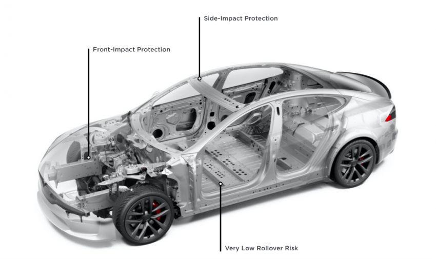 2021 Tesla Model S facelift – new interior with half-rim steering yoke, onboard gaming computer, 1,020 hp Image #1241436